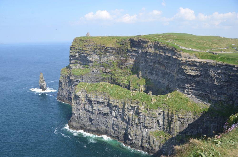 28. - IRLANDIA & Irlandia Północna